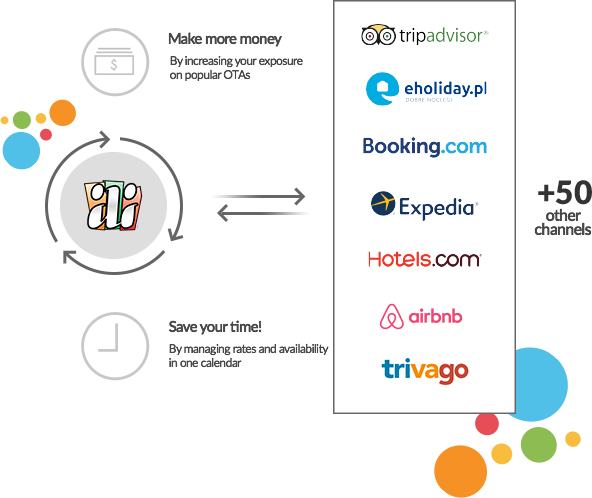 Connect your hotel with IdoSell Booking Channel Manager