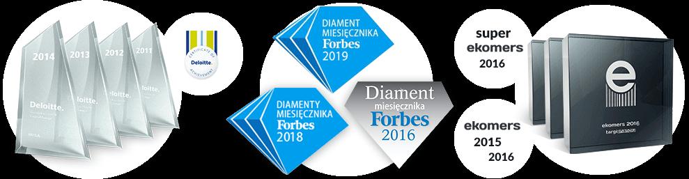 Super ekomers 2016, Awards Deloitte for IAI S.A.