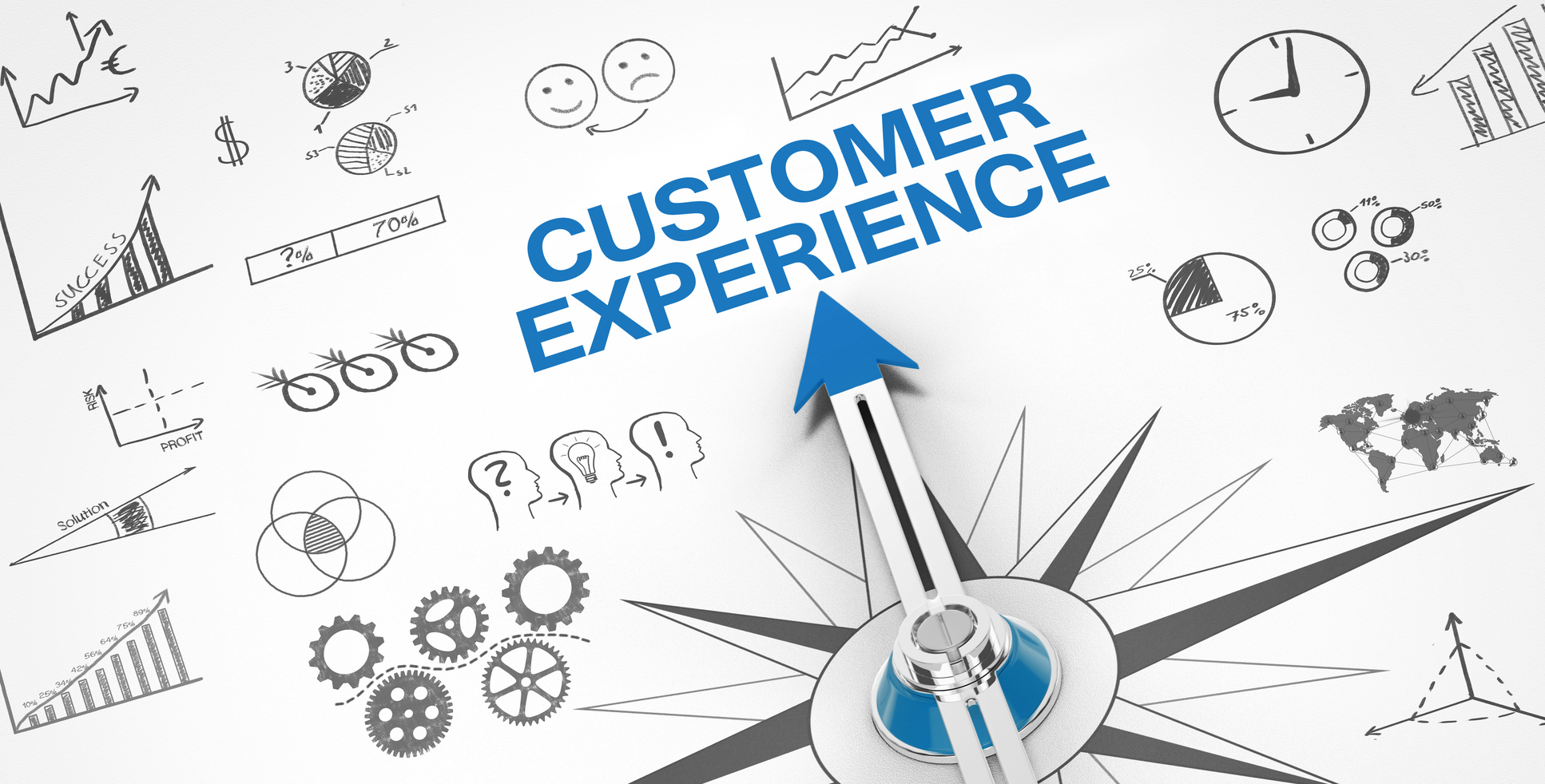 Customer experience w omnichannel